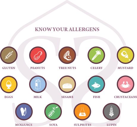 Know Your Allergens! - Brought To Your Attention By Sheldon Spa